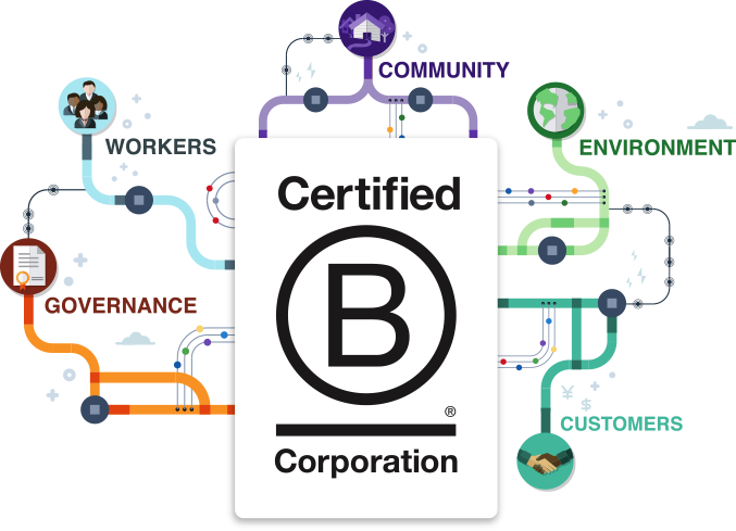 B Corp 101 Workshop
