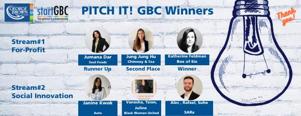 Pitch IT! GBC Winners